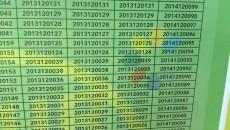 Daftar Pemilih Tetap PUPM UNPAR 2017 yang Memuat Sejumlah NPM Kembar Tiga. Dok/ Fransiskus Yoga