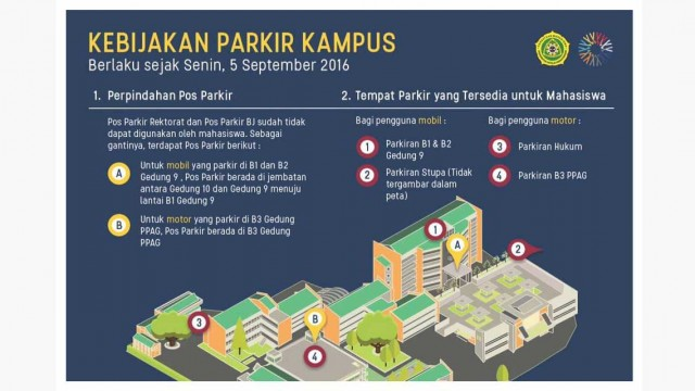 Infografis Kebijakan Parkiran Kampusssss